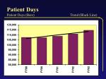 patient days patient days bars trend black line