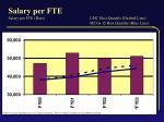 salary per fte salary per fte bars uhc best quartile dashed line mcgs 15 best quartile blue line