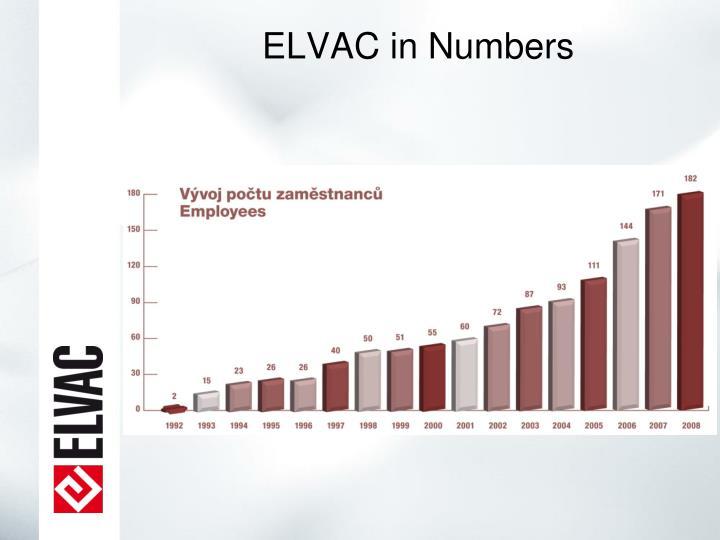 ELVAC in Numbers