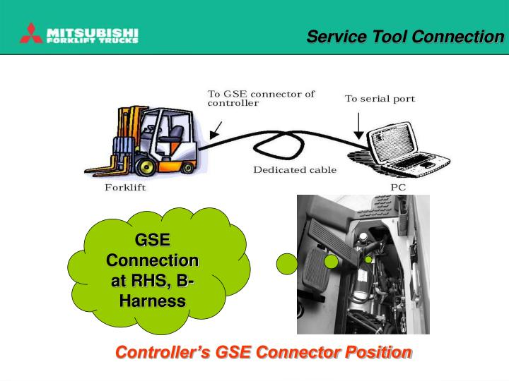 Service Tool Connection