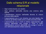dallo schema e r al modello relazionale