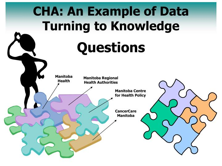CHA: An Example of Data Turning to Knowledge