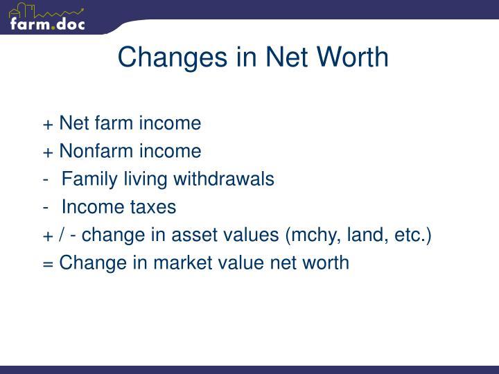 Changes in Net Worth