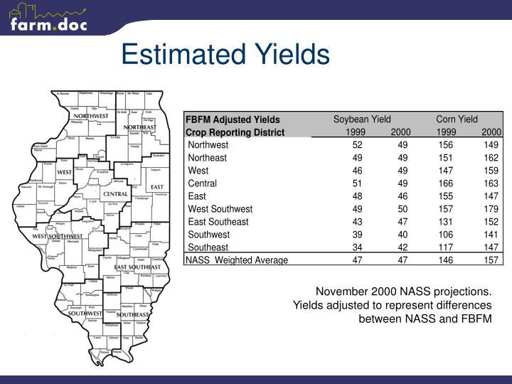 Estimated Yields