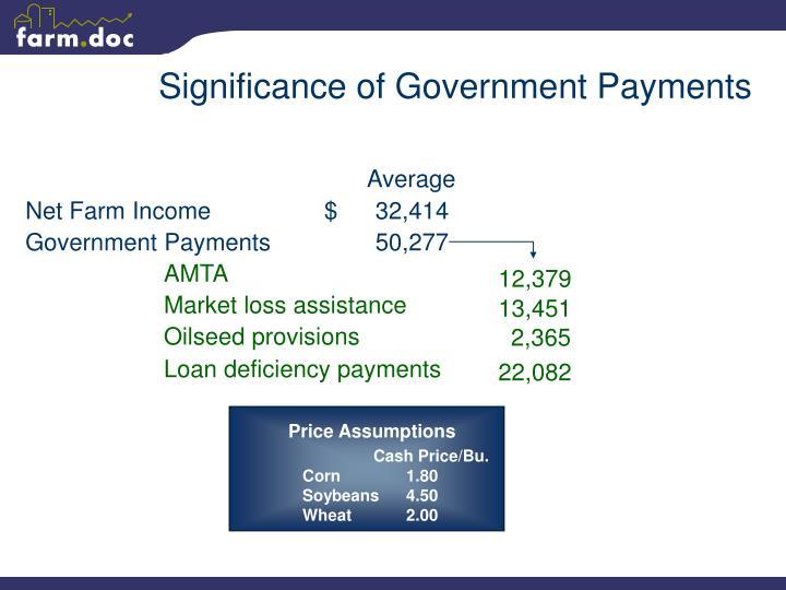 Loan deficiency payments