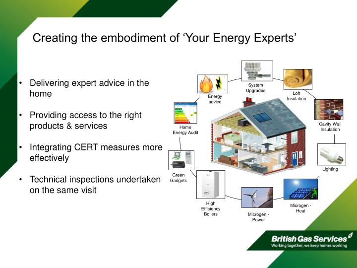 Creating the embodiment of 'Your Energy Experts'