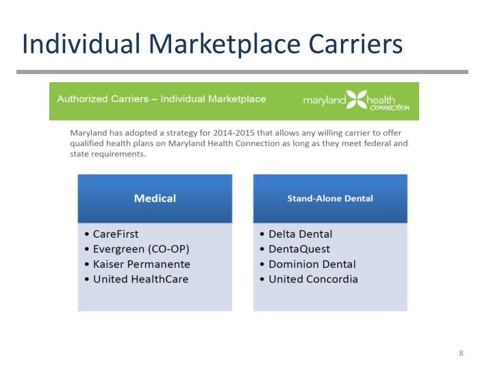 Individual Marketplace Carriers