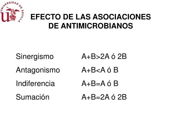 EFECTO DE LAS ASOCIACIONES DE ANTIMICROBIANOS