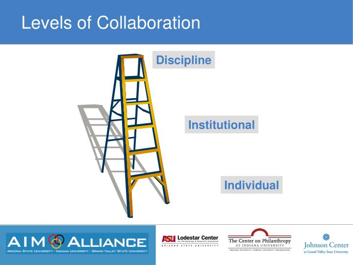 Levels of collaboration