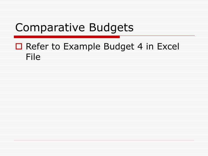 Comparative Budgets