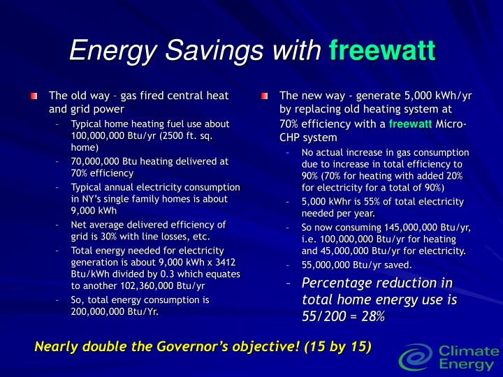 The old way – gas fired central heat and grid power