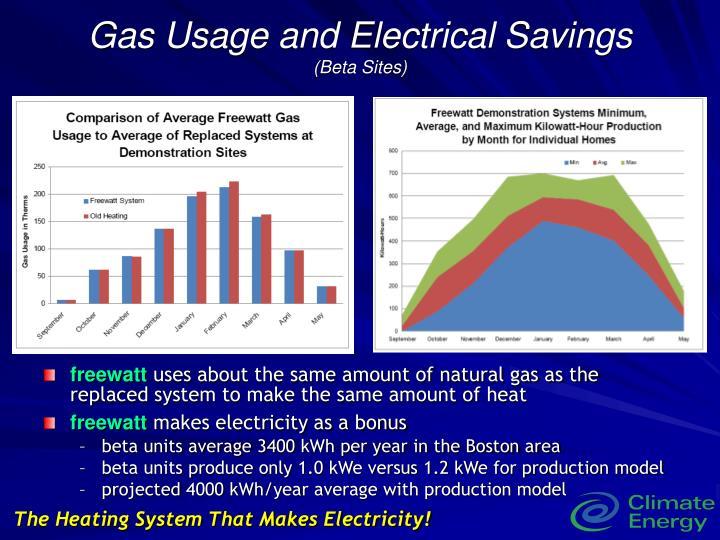 Gas Usage and Electrical Savings