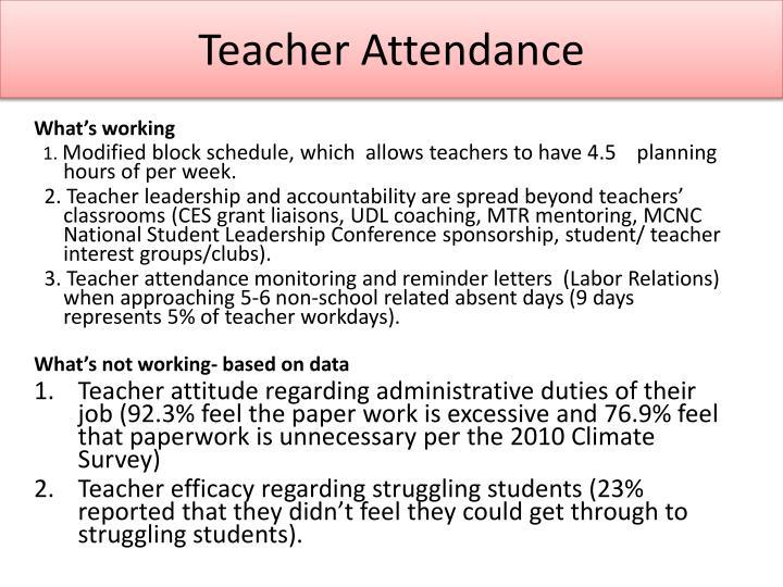 Teacher Attendance