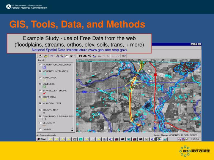 GIS, Tools, Data, and Methods