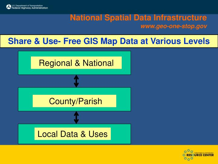 National Spatial Data Infrastructure
