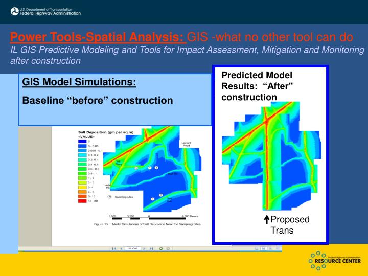 Power Tools-Spatial Analysis:
