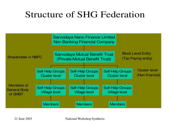 National Workshop Synthesis