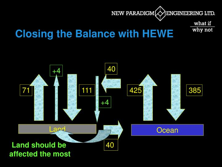 Closing the Balance with HEWE