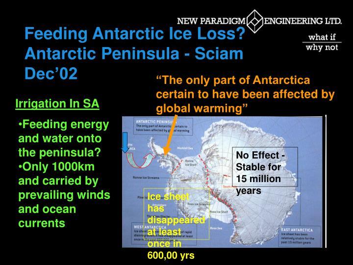 Feeding Antarctic Ice Loss?