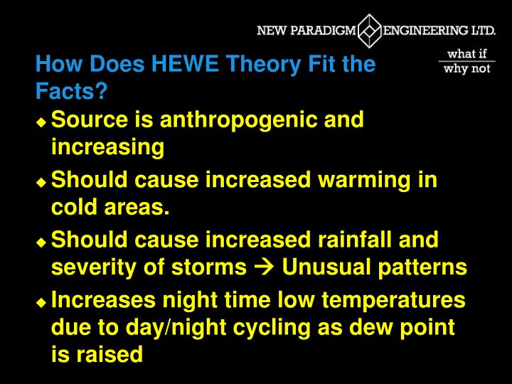 How Does HEWE Theory Fit the Facts?