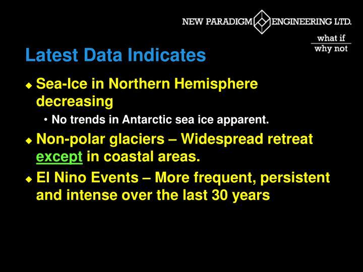 Latest Data Indicates