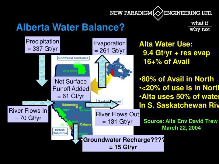 Alberta Water Balance?