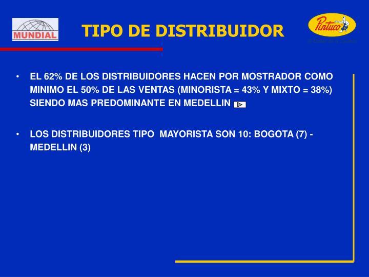 TIPO DE DISTRIBUIDOR