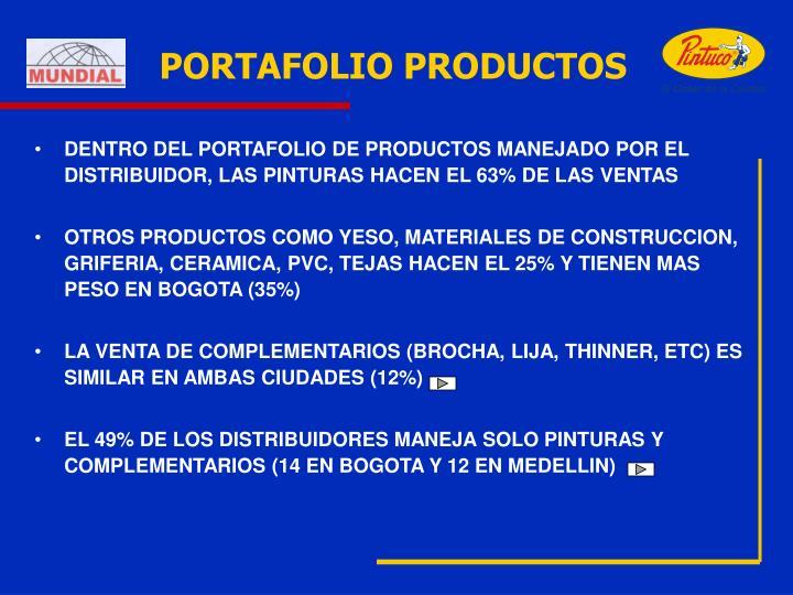 PORTAFOLIO PRODUCTOS