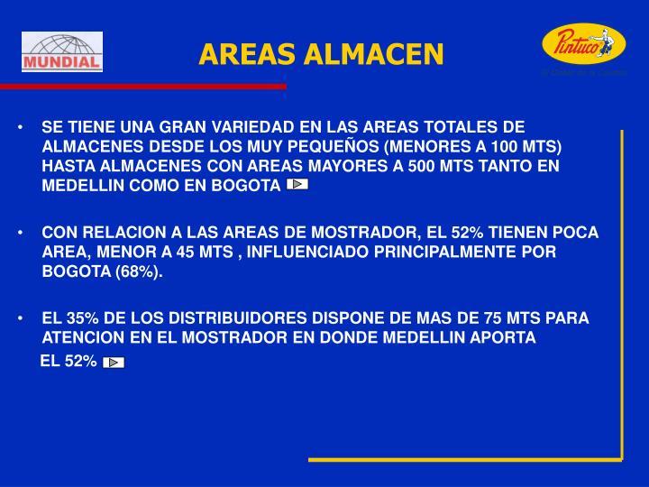 AREAS ALMACEN