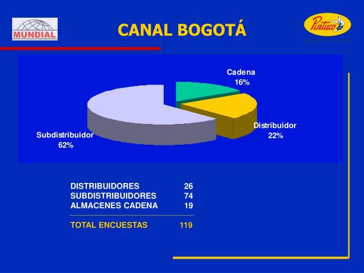 CANAL BOGOTÁ