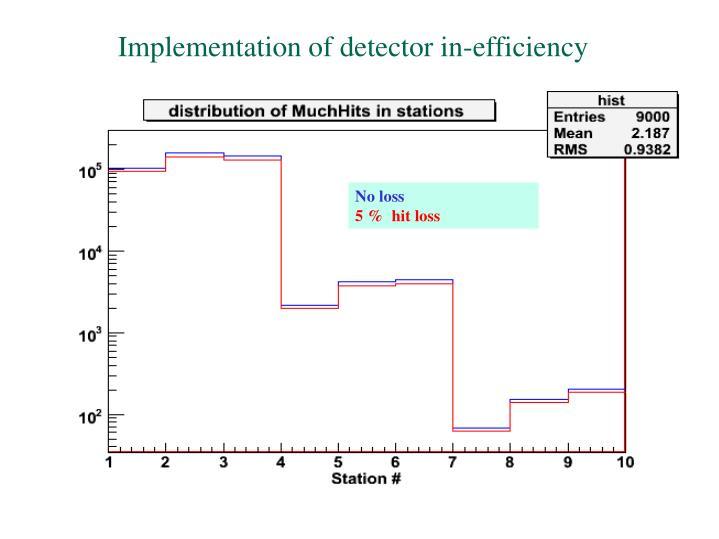 Implementation of detector in-efficiency