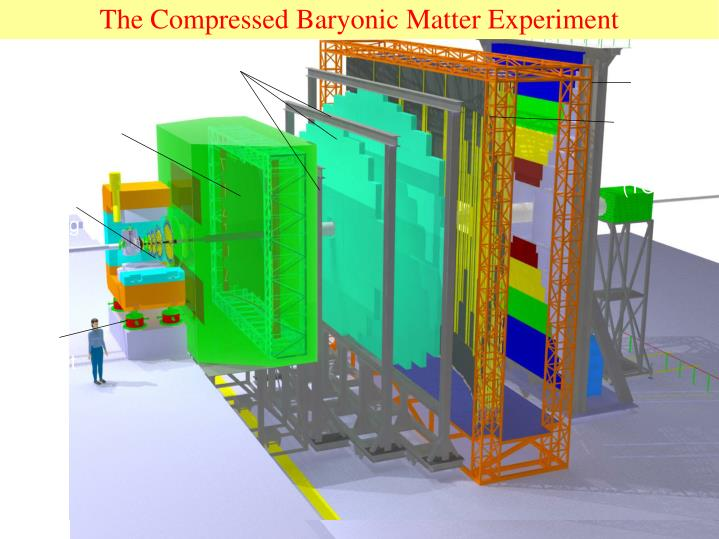 The Compressed Baryonic Matter Experiment
