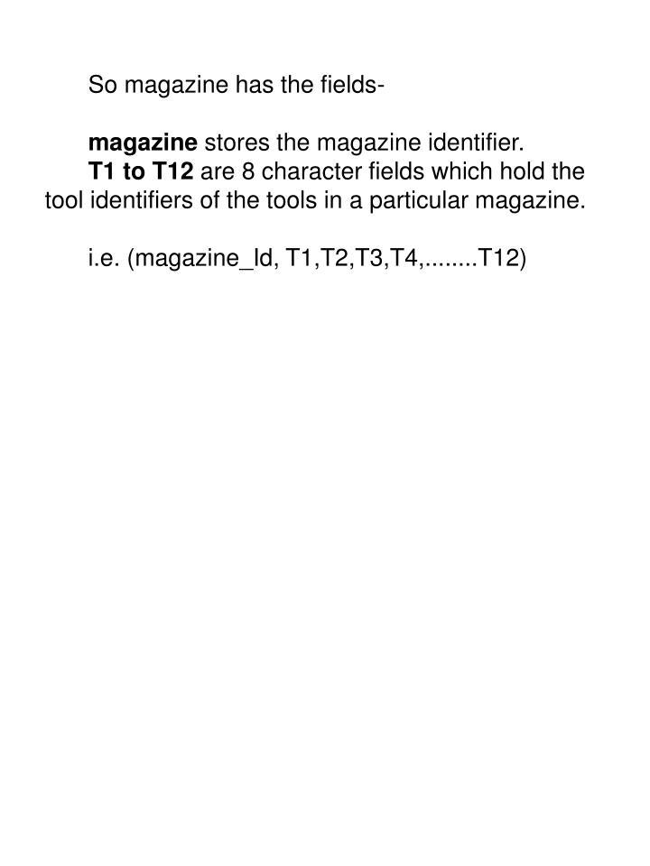 So magazine has the fields-