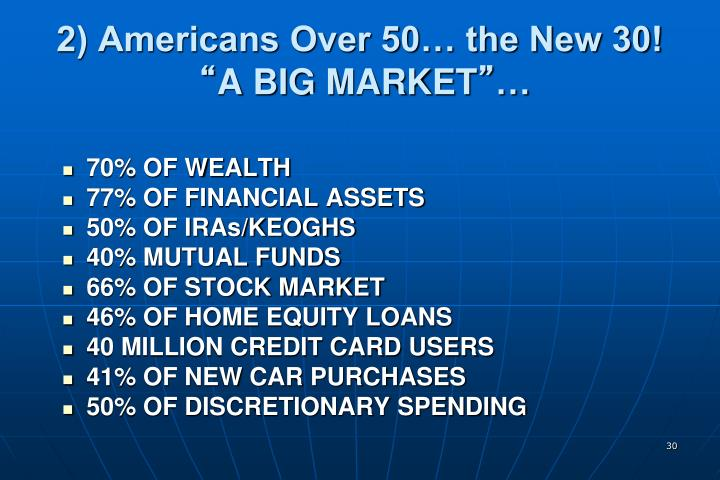 2) Americans Over 50… the New 30!