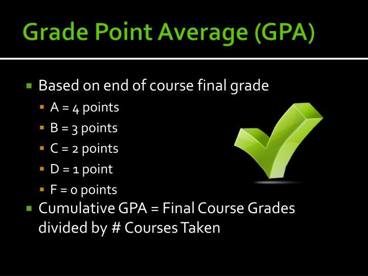 Grade Point Average (GPA)