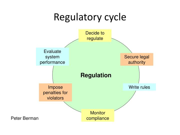 Regulatory cycle