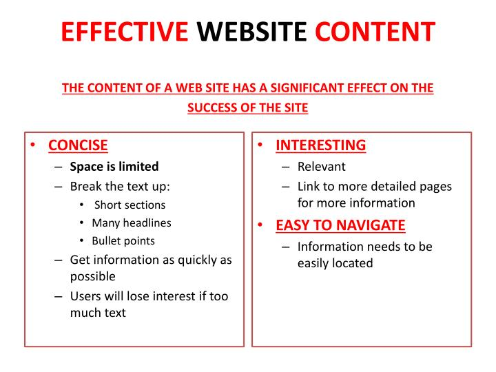Effective website content