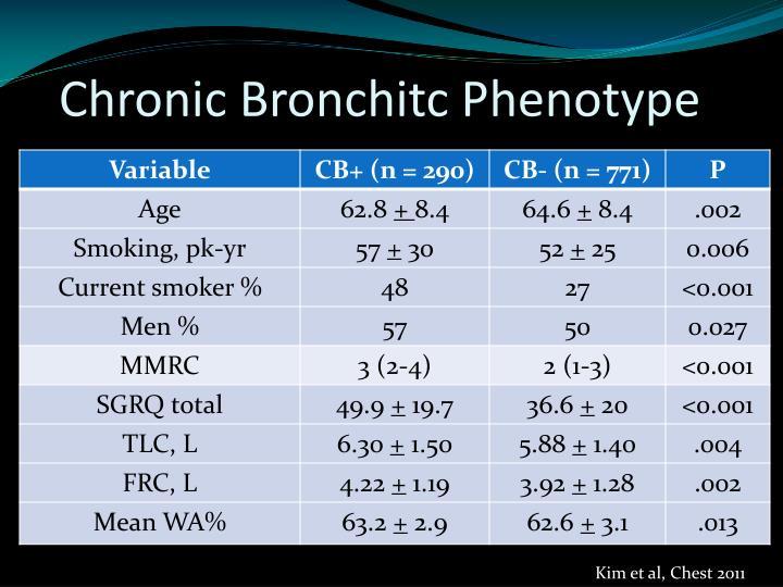 Chronic Bronchitc Phenotype