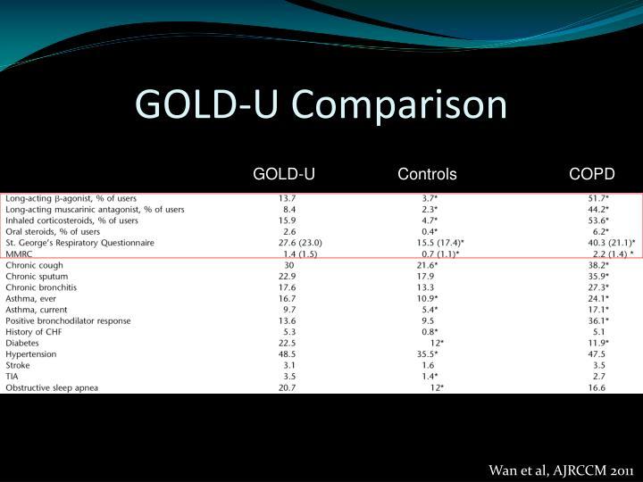 GOLD-U Comparison