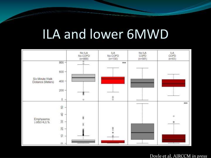 ILA and lower 6MWD
