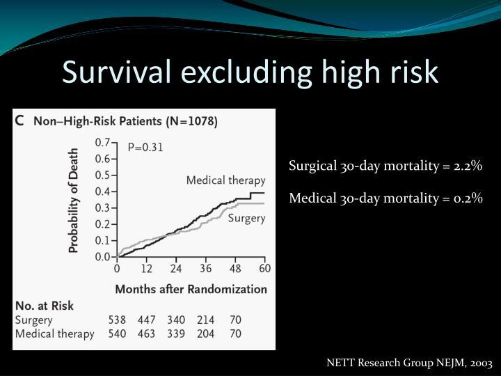 Survival excluding high risk