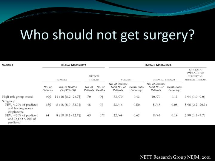 Who should not get surgery?