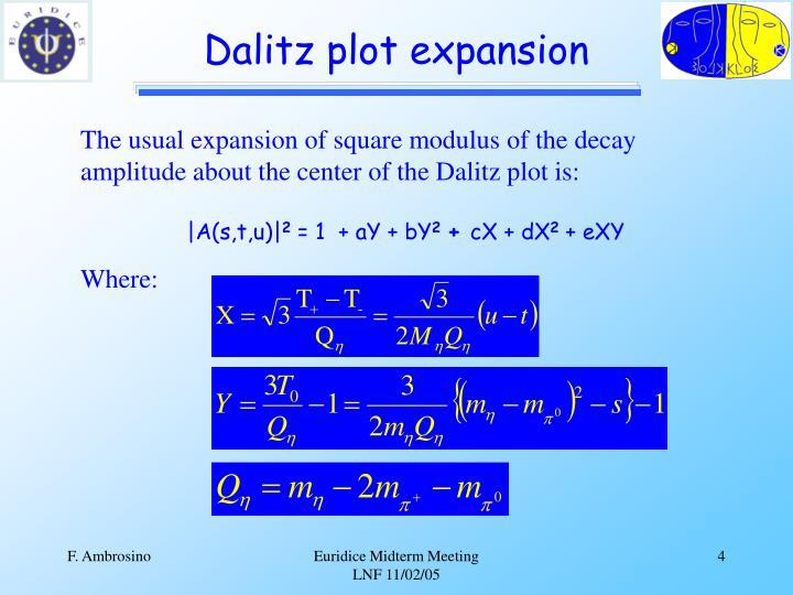 Dalitz plot expansion