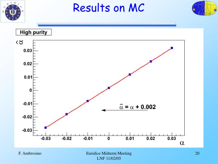 Results on MC