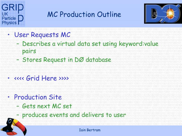 MC Production Outline