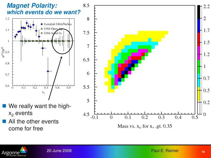 Magnet Polarity: