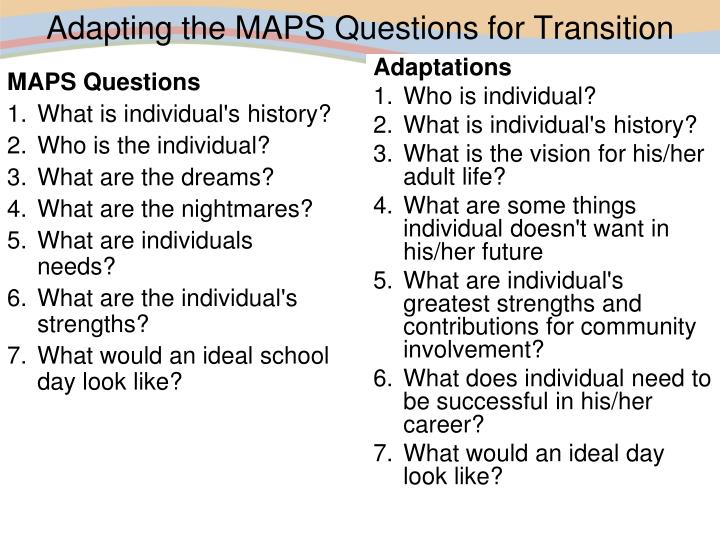 Adapting the MAPS Questions for Transition