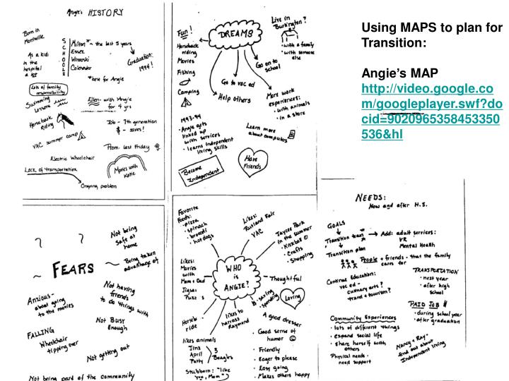 Using MAPS to plan for Transition: