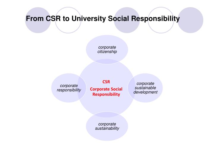 From CSR to University Social Responsibility