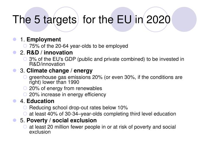 The 5 targets  for the EU in 2020